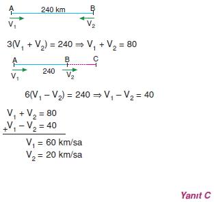 00940 Hareket Problemleri Çözümlü Soruları Test 1