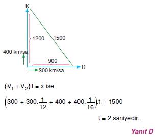 01033 Hareket Problemleri Çözümlü Soruları Test 1