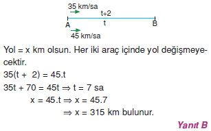 01519 Hareket Problemleri Çözümlü Soruları Test 1