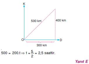 01816 Hareket Problemleri Çözümlü Soruları Test 1