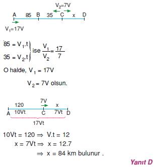 01919 Hareket Problemleri Çözümlü Soruları Test 1