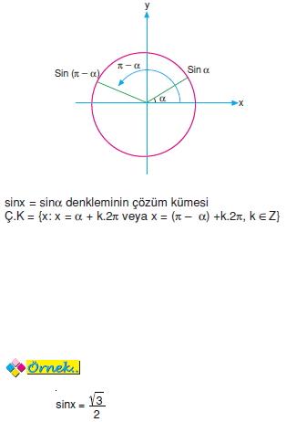 00165 Trigonometrik Denklemler