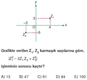 00876 Karmaşık Sayılar Çözümlü Sorular (Testi 2)