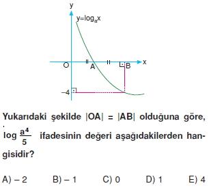 01768 Logaritma Soruları (Test 1 )