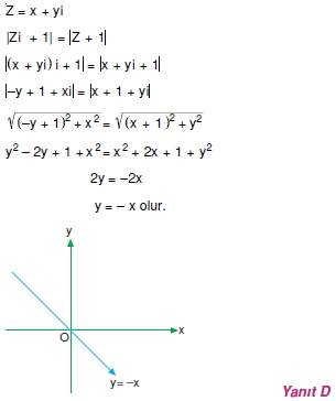 02035 Karmaşık Sayılar Çözümlü Sorular (Testi 1)