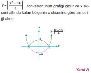 01220 Özel Tanımlı Fonksiyonlar Çözümlü Sorular (Test 1 )