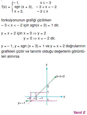 01317 Özel Tanımlı Fonksiyonlar Çözümlü Sorular (Test 1 )