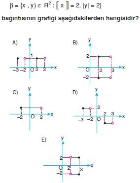 01418 Özel Tanımlı Fonksiyonlar Çözümlü Sorular (Test 1 )