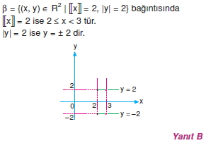 01419 Özel Tanımlı Fonksiyonlar Çözümlü Sorular (Test 1 )