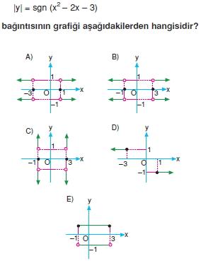 01516 Özel Tanımlı Fonksiyonlar Çözümlü Sorular (Test 1 )